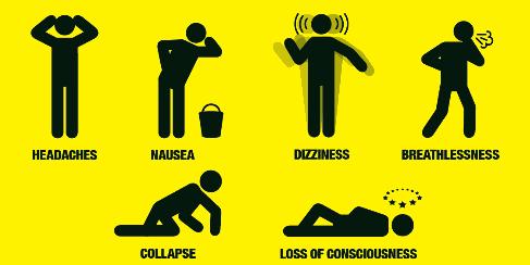 Gas Safe Awareness