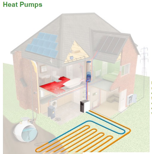 Central heating system types red van plumbers - Types of central heating systems ...