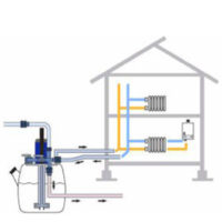 Powerflush diagram