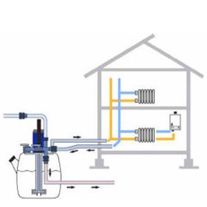 Powerflush diagram